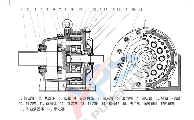 摆线针轮减速机拆装图
